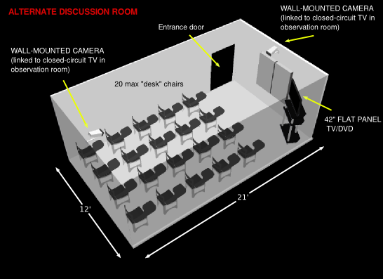 Alternate Discussion Room